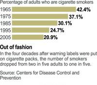 smoking_graph
