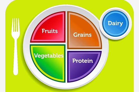 Out With The Food Pyramid Bring In The Food Plate on Printable Myplate Healthy